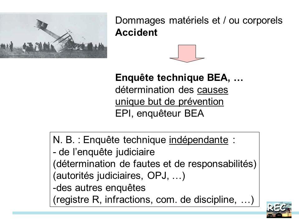 Dommages matériels et / ou corporels Accident Enquête technique BEA, … détermination des causes unique but de prévention EPI, enquêteur BEA N. B. : En