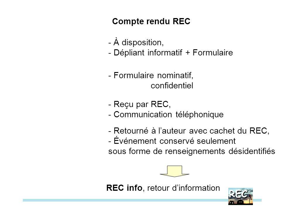 Compte rendu REC - À disposition, - Dépliant informatif + Formulaire - Formulaire nominatif, confidentiel - Reçu par REC, - Communication téléphonique