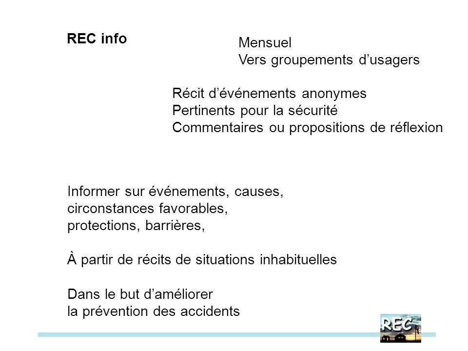REC info Récit dévénements anonymes Pertinents pour la sécurité Commentaires ou propositions de réflexion Mensuel Vers groupements dusagers Informer s