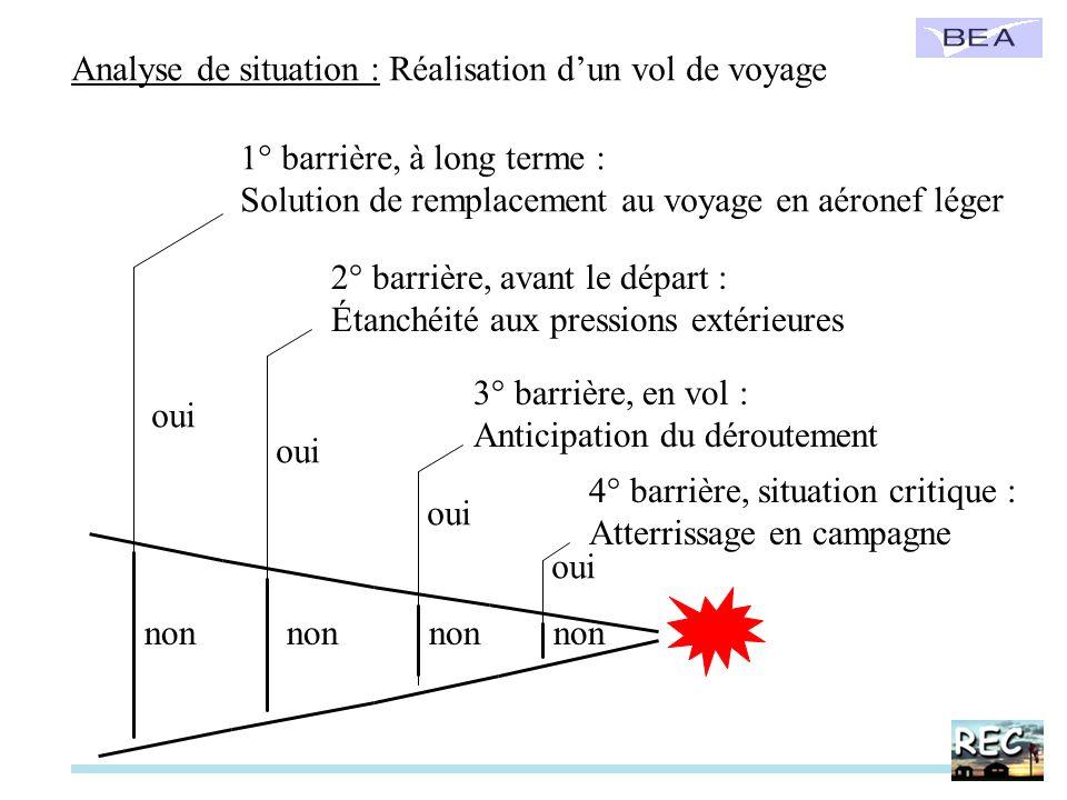Analyse de situation : Réalisation dun vol de voyage 1° barrière, à long terme : Solution de remplacement au voyage en aéronef léger oui non 2° barriè