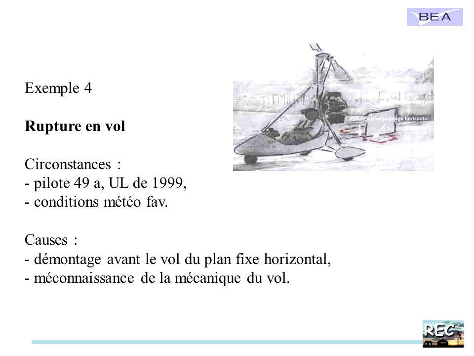 Exemple 4 Rupture en vol Circonstances : - pilote 49 a, UL de 1999, - conditions météo fav. Causes : - démontage avant le vol du plan fixe horizontal,