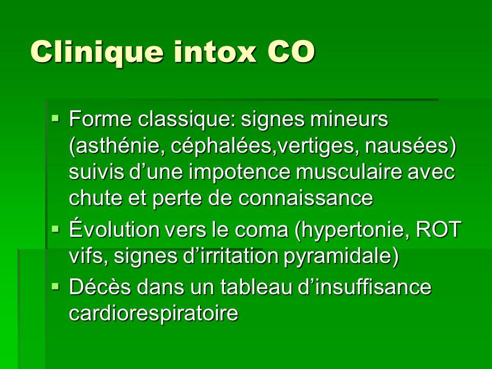 Clinique intox CO Forme classique: signes mineurs (asthénie, céphalées,vertiges, nausées) suivis dune impotence musculaire avec chute et perte de conn