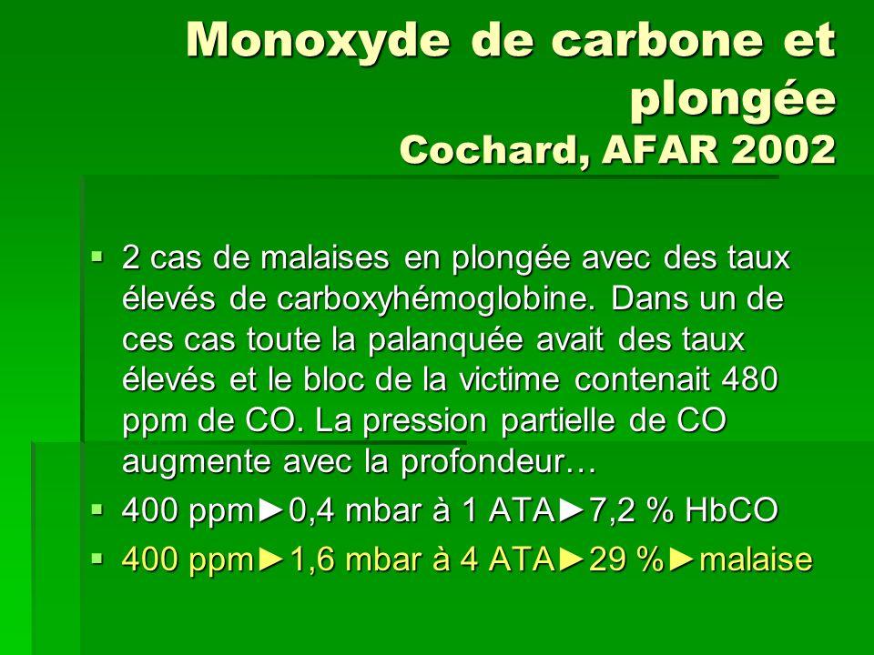 Monoxyde de carbone et plongée Cochard, AFAR 2002 2 cas de malaises en plongée avec des taux élevés de carboxyhémoglobine. Dans un de ces cas toute la