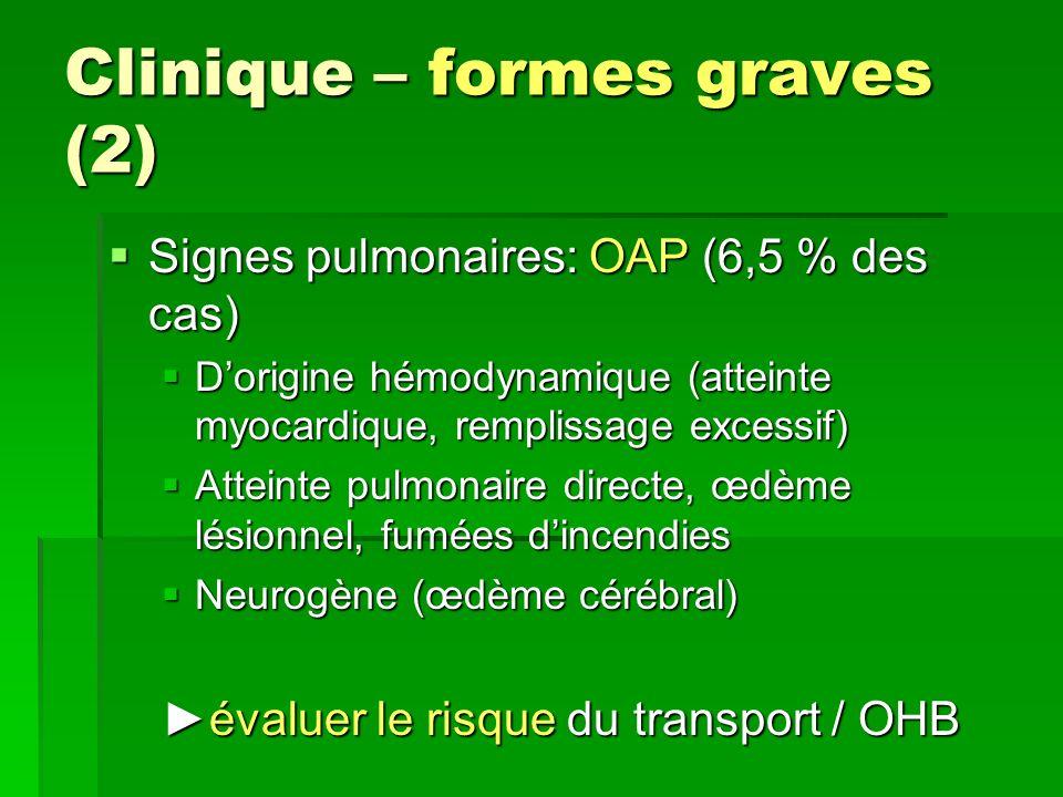 Clinique – formes graves (2) Signes pulmonaires: OAP (6,5 % des cas) Signes pulmonaires: OAP (6,5 % des cas) Dorigine hémodynamique (atteinte myocardi