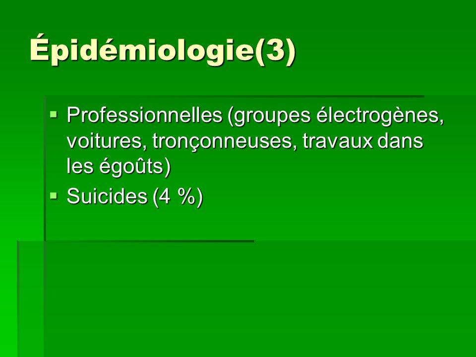 Épidémiologie(3) Professionnelles (groupes électrogènes, voitures, tronçonneuses, travaux dans les égoûts) Professionnelles (groupes électrogènes, voi