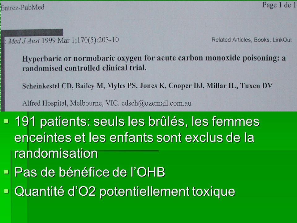 191 patients: seuls les brûlés, les femmes enceintes et les enfants sont exclus de la randomisation 191 patients: seuls les brûlés, les femmes enceint