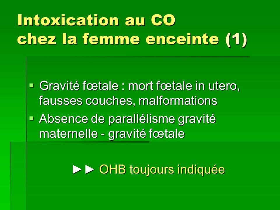 Intoxication au CO chez la femme enceinte (1) Gravité fœtale : mort fœtale in utero, fausses couches, malformations Gravité fœtale : mort fœtale in ut