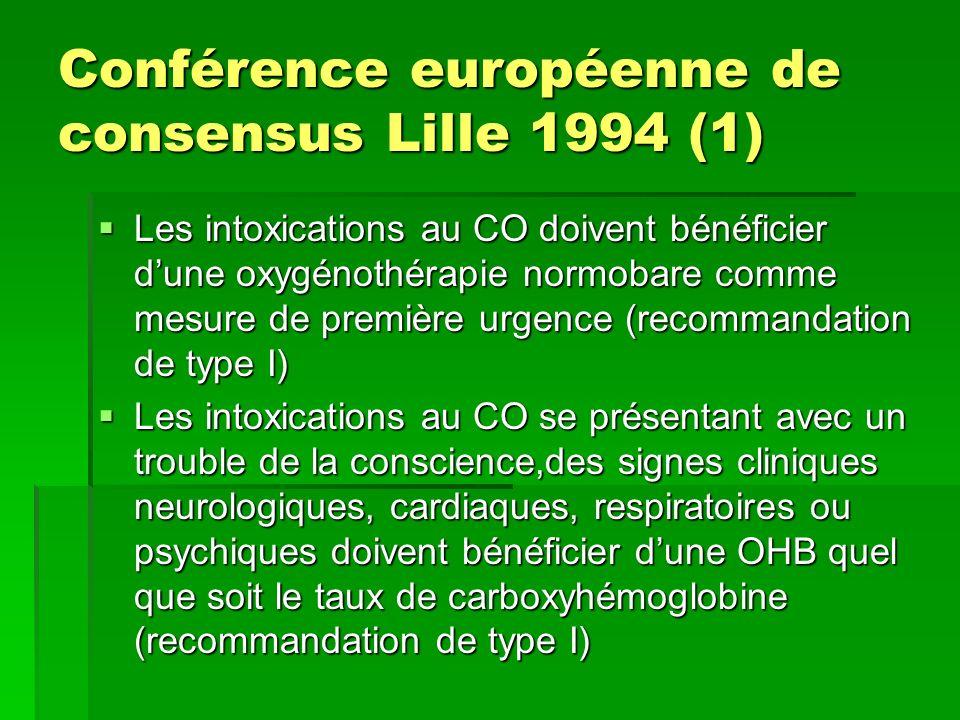 Conférence européenne de consensus Lille 1994 (1) Les intoxications au CO doivent bénéficier dune oxygénothérapie normobare comme mesure de première u