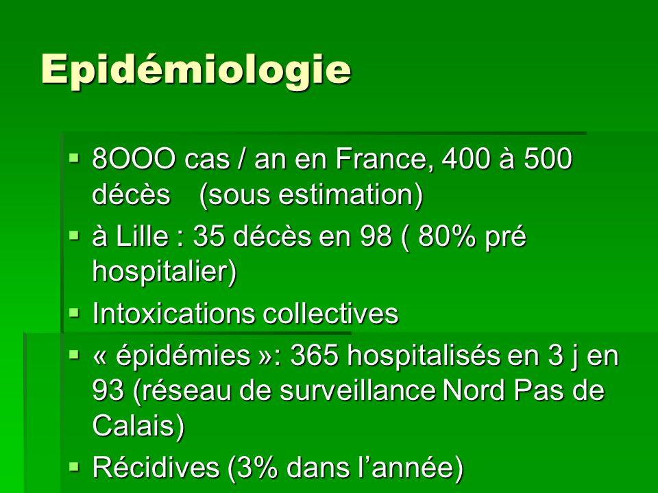 Epidémiologie 8OOO cas / an en France, 400 à 500 décès(sous estimation) 8OOO cas / an en France, 400 à 500 décès(sous estimation) à Lille : 35 décès e