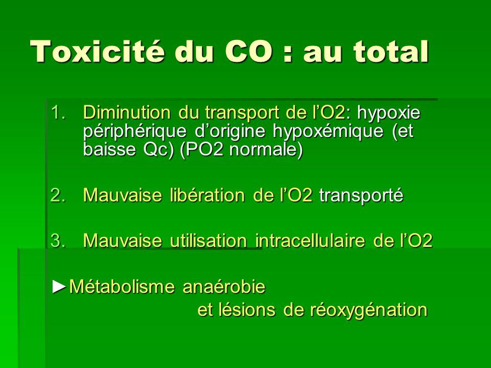 Toxicité du CO : au total 1.Diminution du transport de lO2: hypoxie périphérique dorigine hypoxémique (et baisse Qc) (PO2 normale) 2.Mauvaise libérati