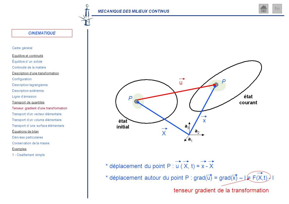 MECANIQUE DES MILIEUX CONTINUS fin tenseur gradient de la transformation * déplacement autour du point P : grad(u) = grad(x) – I = F(X,t) - I P x u P