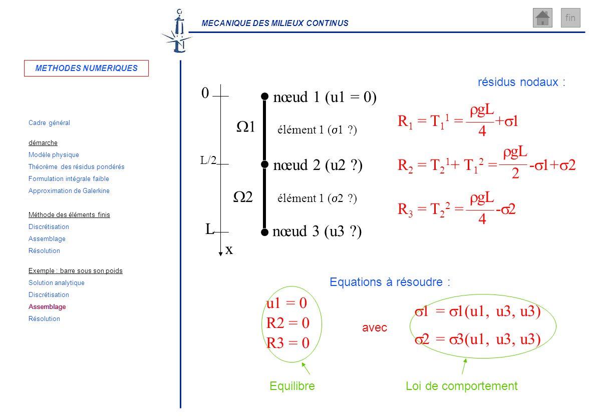 MECANIQUE DES MILIEUX CONTINUS fin résidus nodaux : R 1 = T 1 1 = + 1 gL 4 Equations à résoudre : u1 = 0 R2 = 0 R3 = 0 avec 1 = 1(u1, u3, u3) 2 = 3(u1