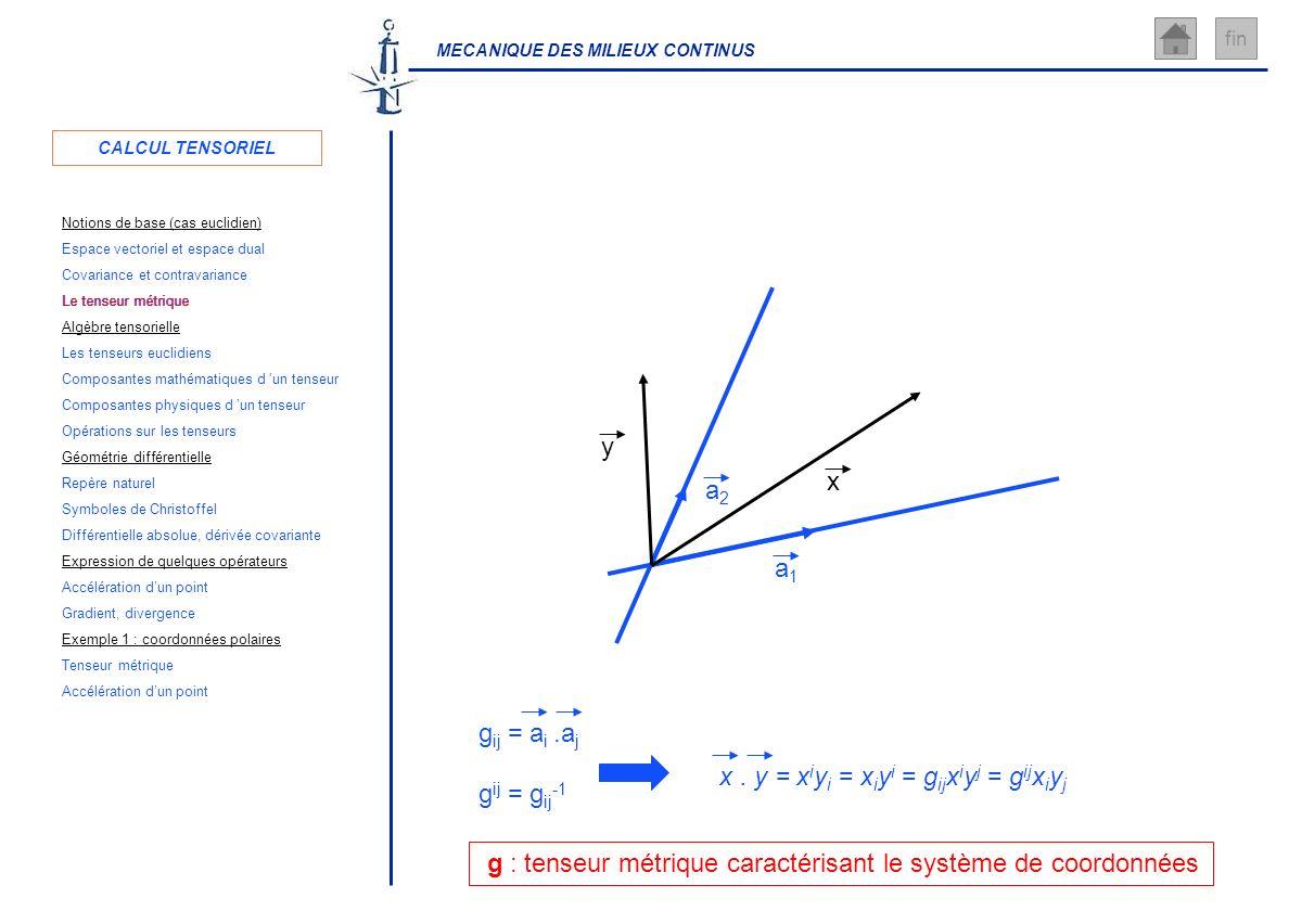 MECANIQUE DES MILIEUX CONTINUS fin g : tenseur métrique caractérisant le système de coordonnées x.y = x i y i = x i y i = g ij x i y j = g ij x i y j