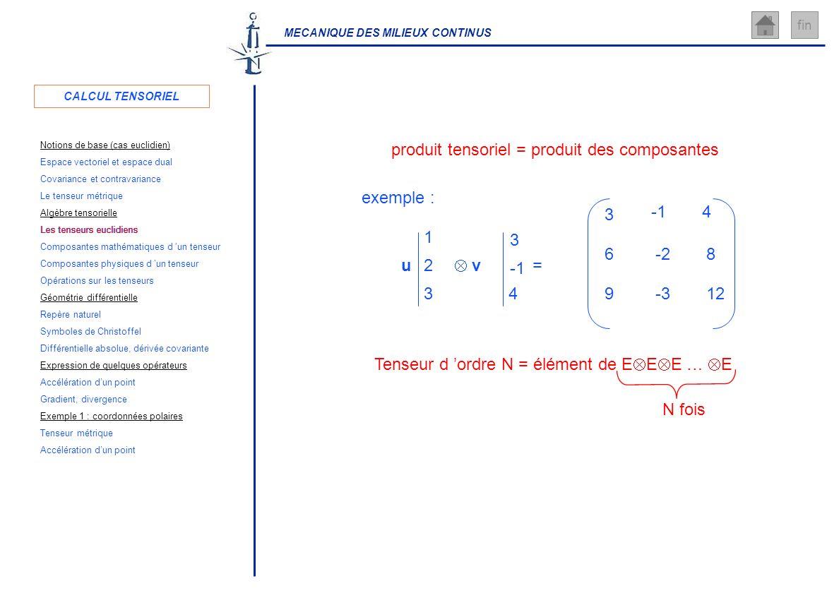 MECANIQUE DES MILIEUX CONTINUS fin exemple : u v = 1 2 3 3 4 3 4 6-28 9-312 produit tensoriel = produit des composantes Tenseur d ordre N = élément de
