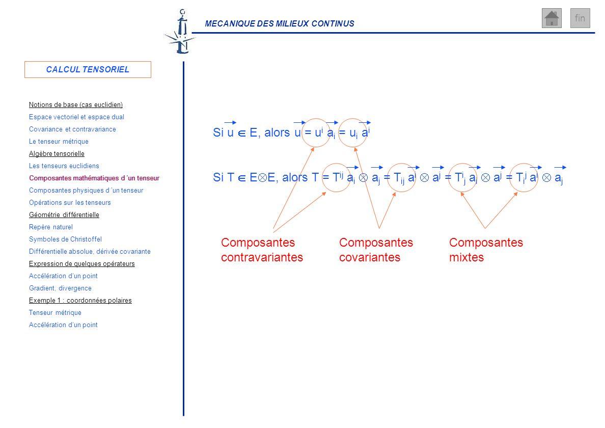 MECANIQUE DES MILIEUX CONTINUS fin Composantes mixtes Composantes covariantes Composantes contravariantes Si u E, alors u = u i a i = u i a i Si T E E