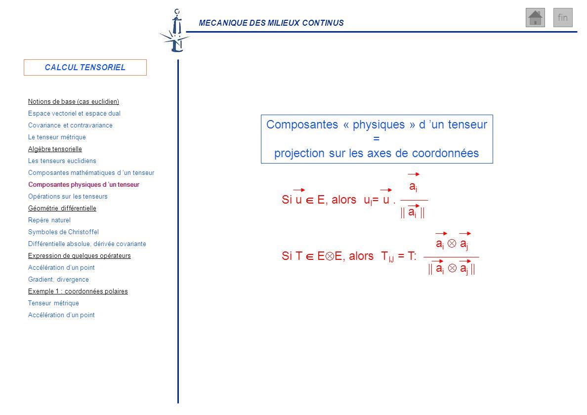MECANIQUE DES MILIEUX CONTINUS fin Composantes « physiques » d un tenseur = projection sur les axes de coordonnées Si u E, alors u I = u. aiai a i Si