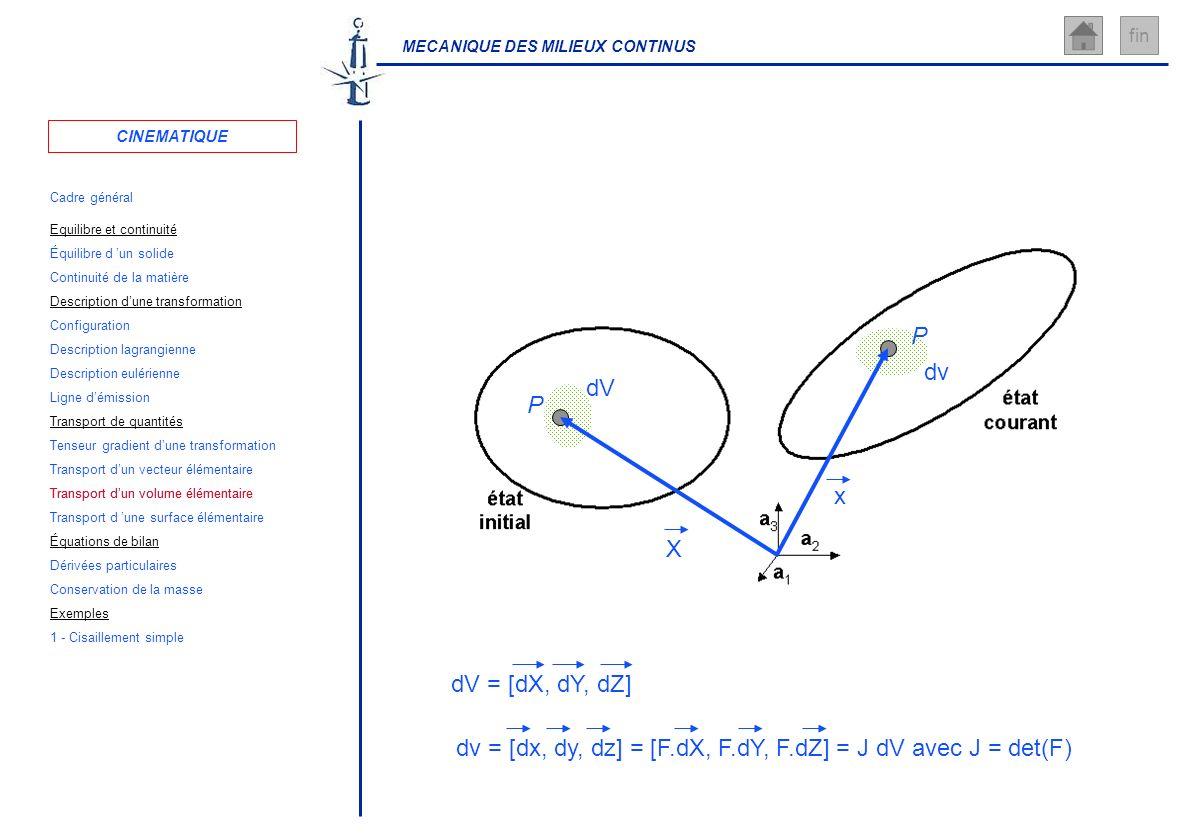 MECANIQUE DES MILIEUX CONTINUS fin dv dv = [dx, dy, dz] = [F.dX, F.dY, F.dZ] = J dV avec J = det(F) dV dV = [dX, dY, dZ] P x P X CINEMATIQUE Cadre gén
