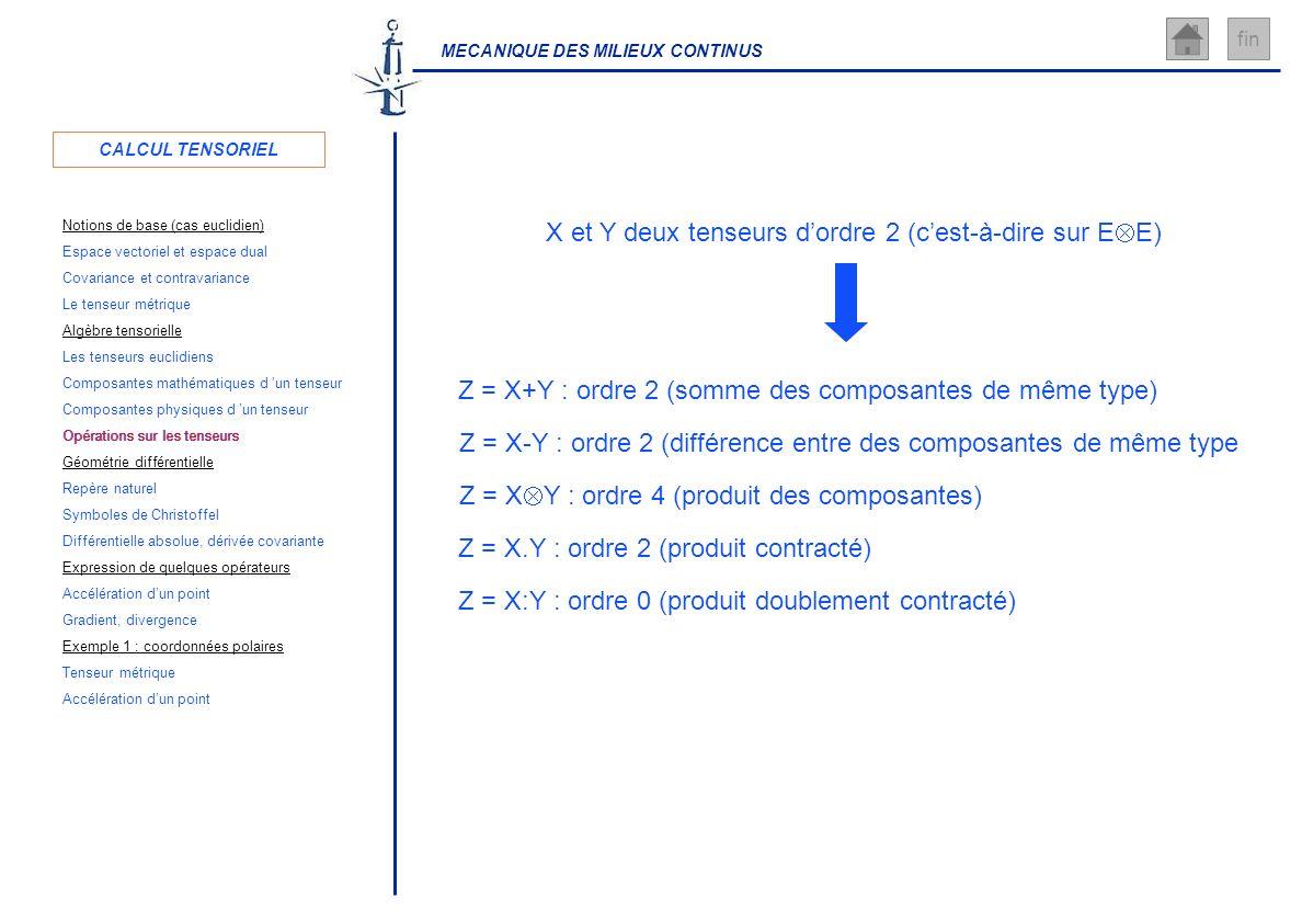 MECANIQUE DES MILIEUX CONTINUS fin Z = X+Y : ordre 2 (somme des composantes de même type) X et Y deux tenseurs dordre 2 (cest-à-dire sur E E) Z = X-Y