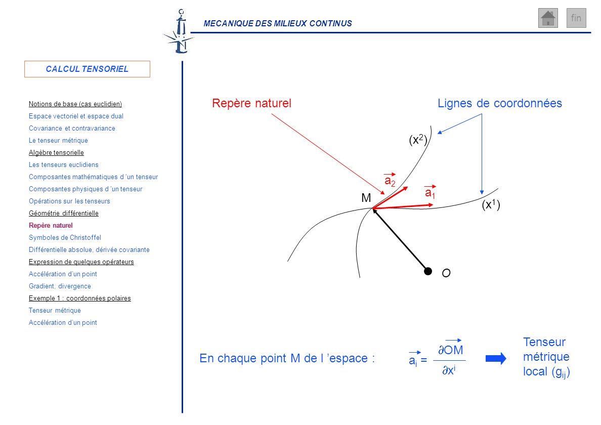 MECANIQUE DES MILIEUX CONTINUS fin M (x 1 ) (x 2 ) O Lignes de coordonnées a i = OM x i En chaque point M de l espace : Tenseur métrique local (g ij )