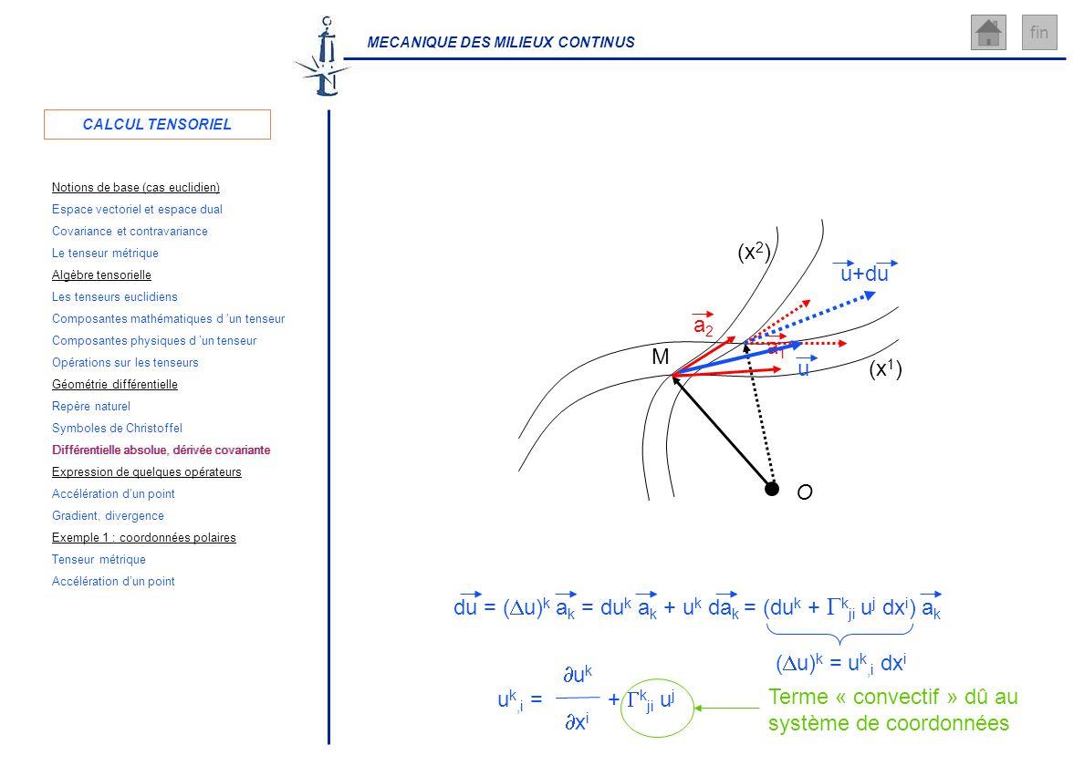 MECANIQUE DES MILIEUX CONTINUS fin u k,i = u k x i + k ji u j Terme « convectif » dû au système de coordonnées M (x 1 ) (x 2 ) O a1a1 a2a2 u u+du du =