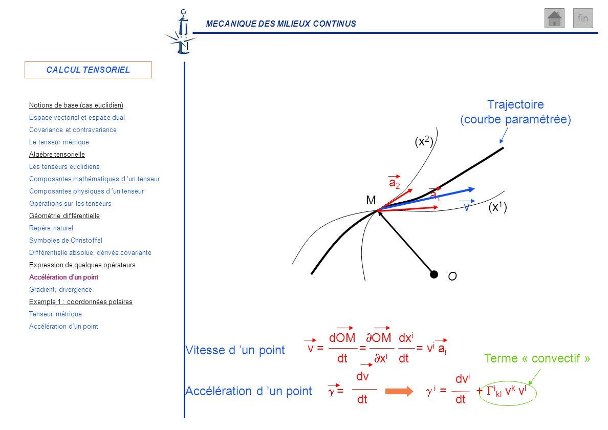 MECANIQUE DES MILIEUX CONTINUS fin M (x 1 ) (x 2 ) O Accélération d un point Trajectoire (courbe paramétrée) Terme « convectif » a1a1 a2a2 v = dOM dt