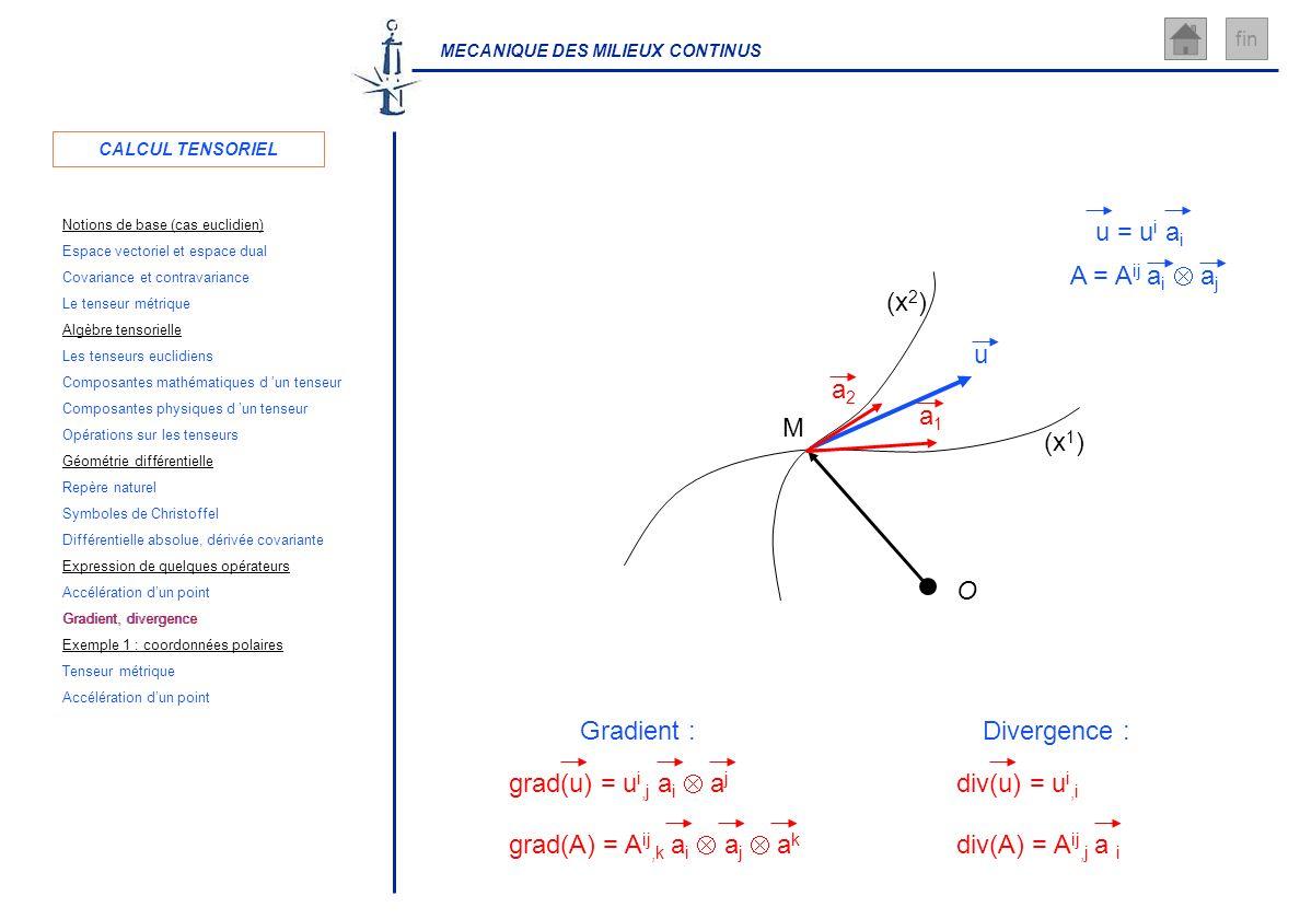 MECANIQUE DES MILIEUX CONTINUS fin M (x 1 ) (x 2 ) O Gradient : Divergence : A = A ij a i a j u = u i a i u div(u) = u i,i div(A) = A ij,j a i grad(u)