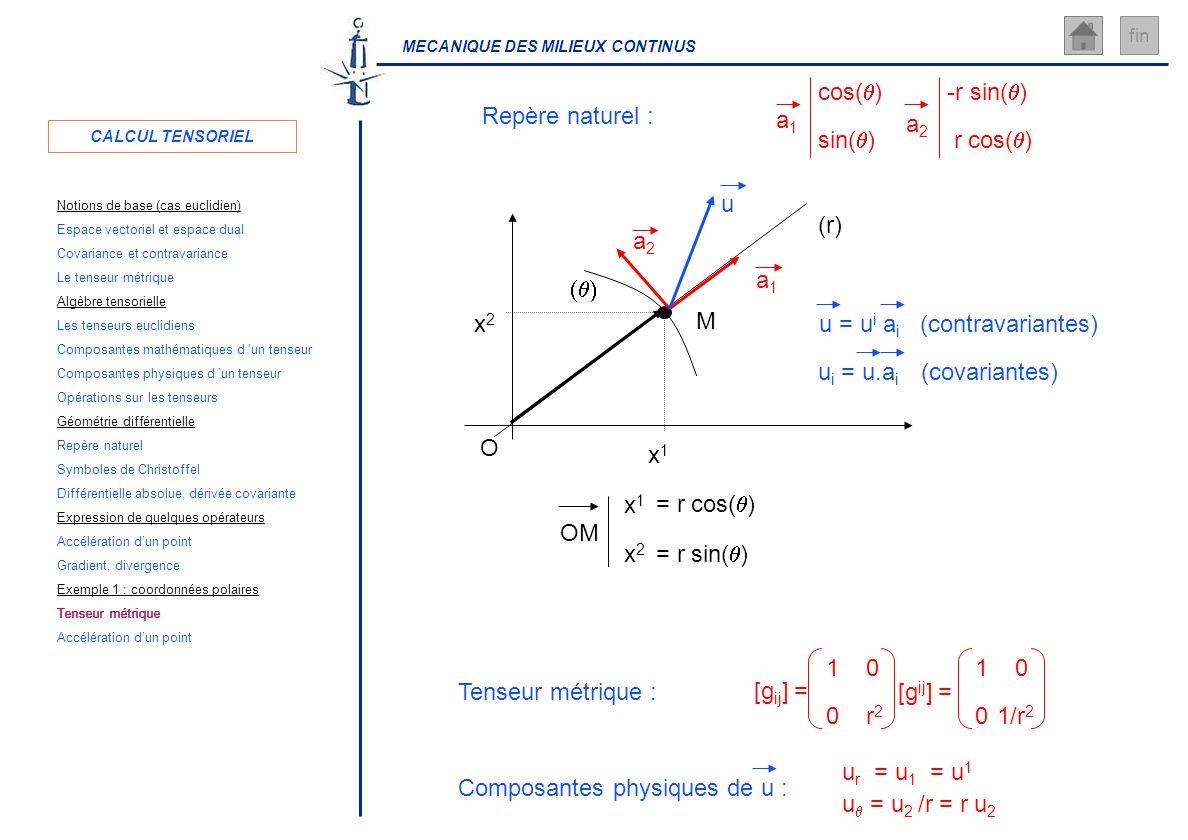 MECANIQUE DES MILIEUX CONTINUS fin (r) x1x1 x2x2 M O OM = r cos( ) = r sin( ) x1x1 x2x2 Tenseur métrique : [g ij ] = 10 0r2r2 10 01/r 2 u r = u 1 = u