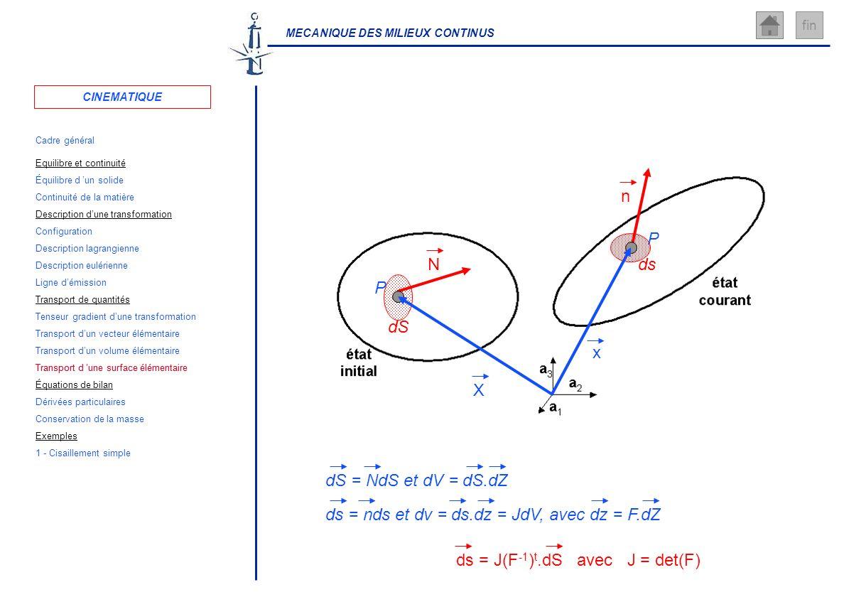 MECANIQUE DES MILIEUX CONTINUS fin n ds ds = nds et dv = ds.dz = JdV, avec dz = F.dZ N dS dS = NdS et dV = dS.dZ P x P X ds = J(F -1 ) t.dS avec J = d