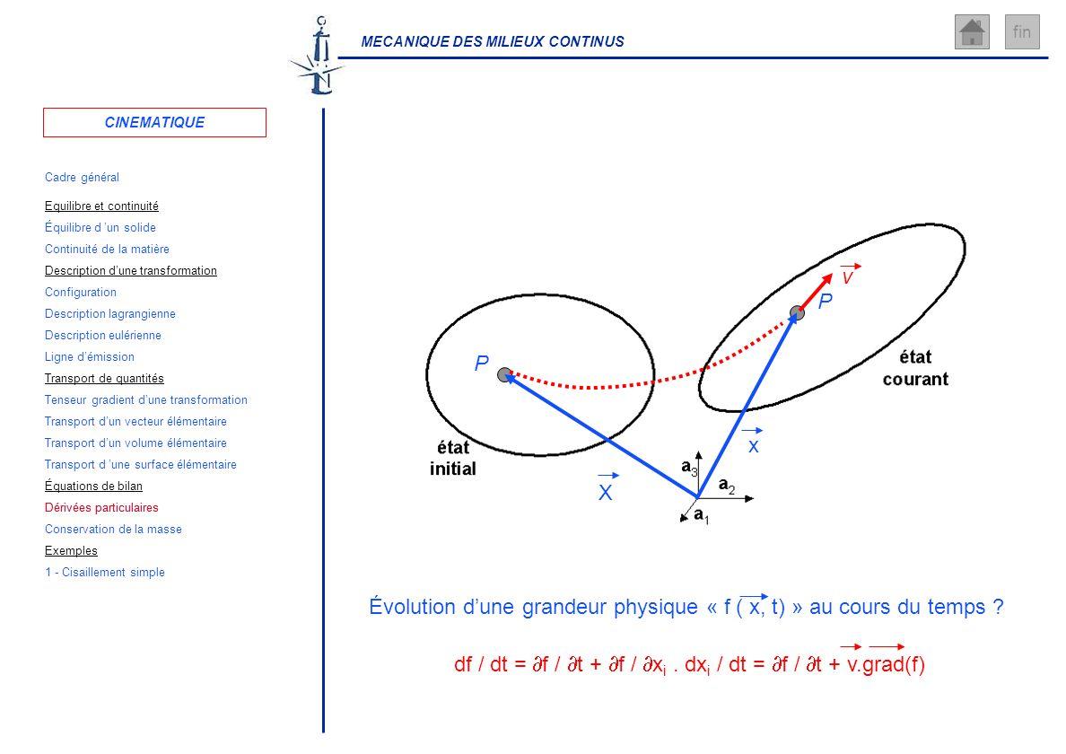 MECANIQUE DES MILIEUX CONTINUS fin P x P X Évolution dune grandeur physique « f ( x, t) » au cours du temps ? df / dt = f / t + f / x i. dx i / dt = f