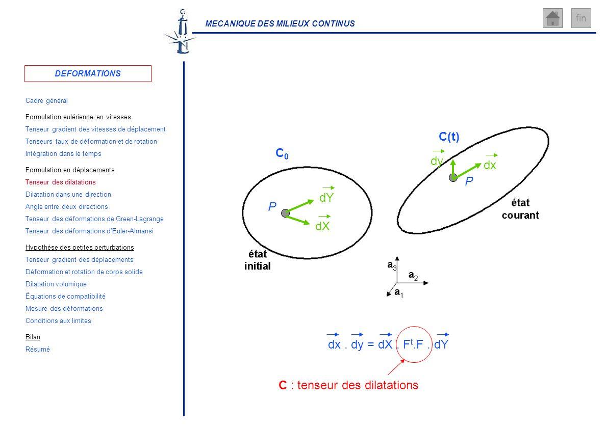 MECANIQUE DES MILIEUX CONTINUS fin C : tenseur des dilatations P C0C0 P C(t) dx dy dX dY dx. dy = dX. F t.F. dY DEFORMATIONS Cadre général Tenseur gra