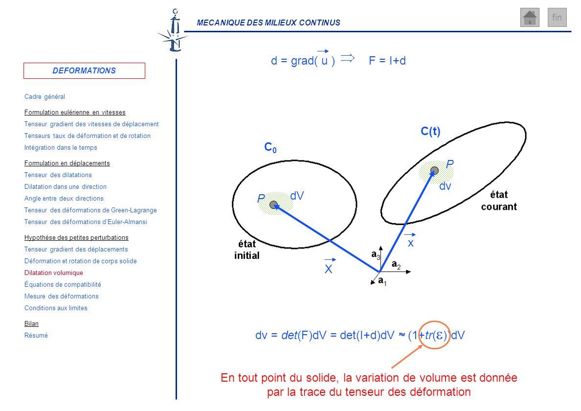 MECANIQUE DES MILIEUX CONTINUS fin F = I+d dv = det(F)dV = det(I+d)dV (1+tr( ))dV En tout point du solide, la variation de volume est donnée par la tr