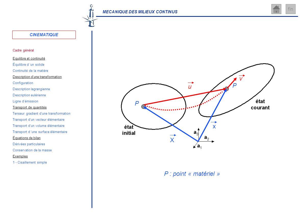 MECANIQUE DES MILIEUX CONTINUS fin P x u P X P : point « matériel » v CINEMATIQUE Cadre général Équilibre d un solide Configuration Description lagran
