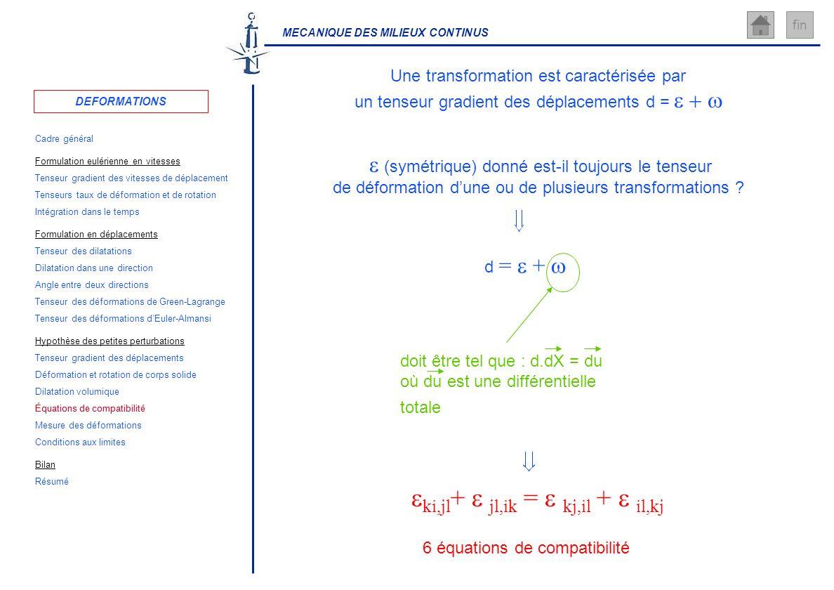 MECANIQUE DES MILIEUX CONTINUS fin (symétrique) donné est-il toujours le tenseur de déformation dune ou de plusieurs transformations ? d = + Une trans