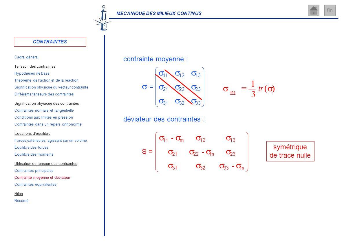 MECANIQUE DES MILIEUX CONTINUS fin symétrique de trace nulle contrainte moyenne : = 11 12 13 21 22 23 31 32 33 m = tr ( ) 1 3 déviateur des contrainte