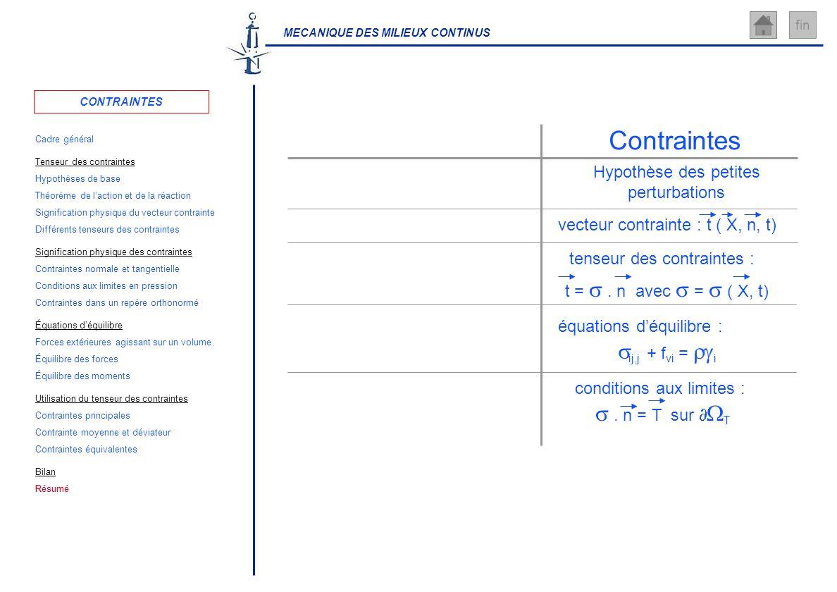 MECANIQUE DES MILIEUX CONTINUS fin Contraintes Hypothèse des petites perturbations vecteur contrainte : t ( X, n, t) tenseur des contraintes : t =. n