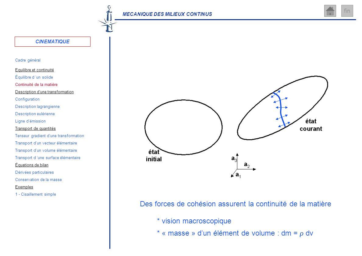 MECANIQUE DES MILIEUX CONTINUS fin * vision macroscopique * « masse » dun élément de volume : dm = dv Des forces de cohésion assurent la continuité de