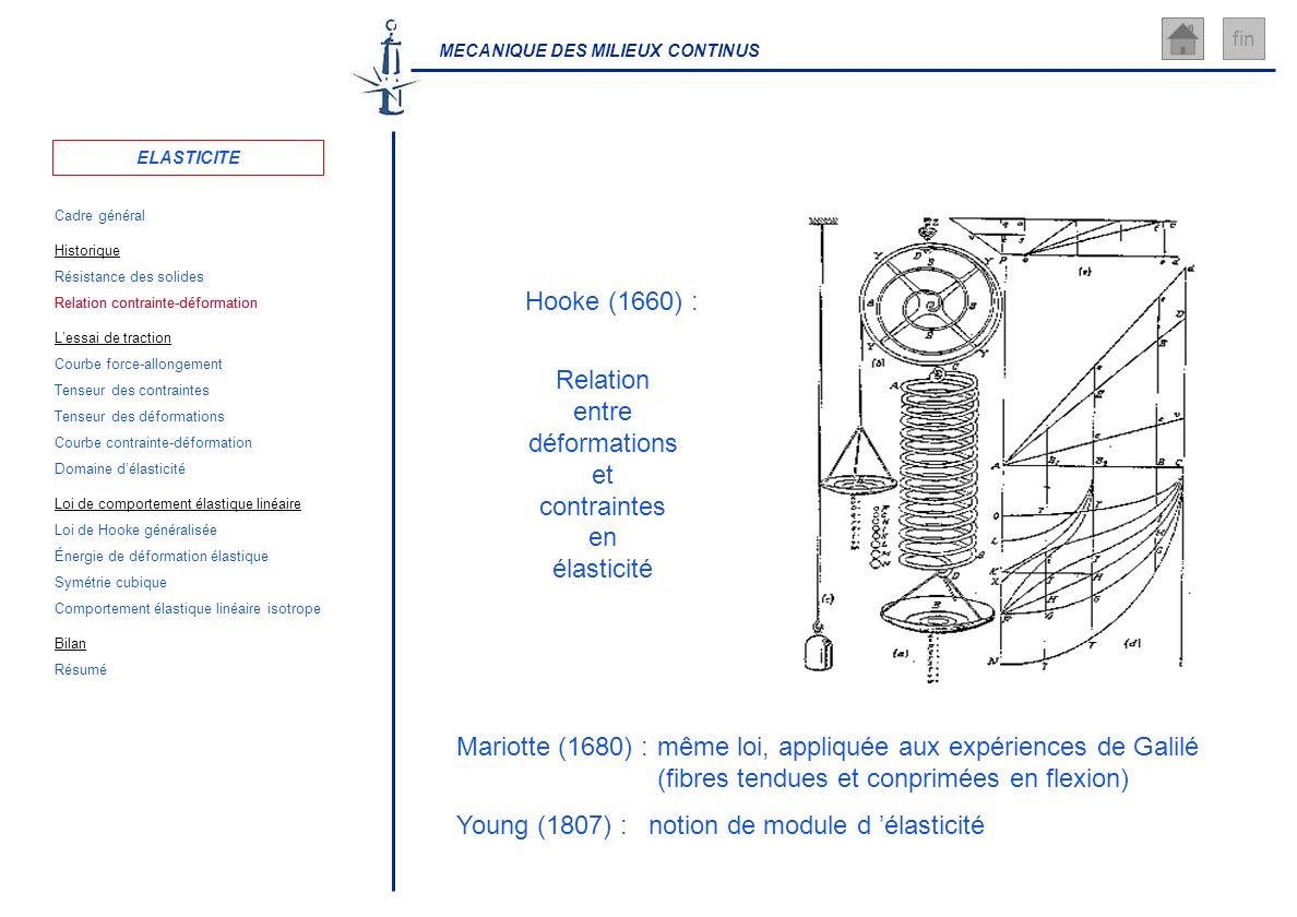 MECANIQUE DES MILIEUX CONTINUS fin Hooke (1660) : Mariotte (1680) : notion de module d élasticité Relation entre déformations et contraintes en élasti