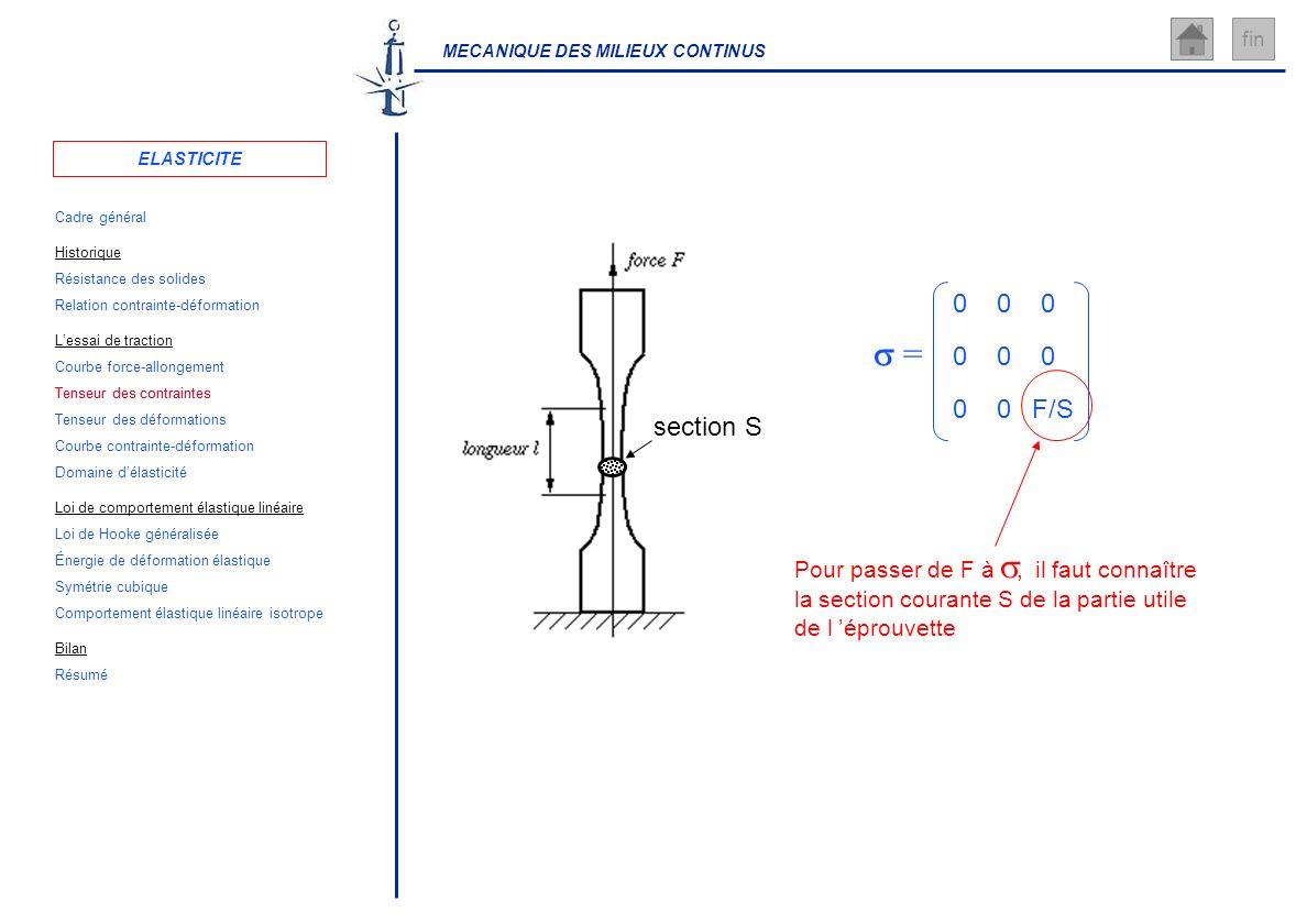 MECANIQUE DES MILIEUX CONTINUS fin Pour passer de F à, il faut connaître la section courante S de la partie utile de l éprouvette = 0 0 0 0 0 0 0 0 F/