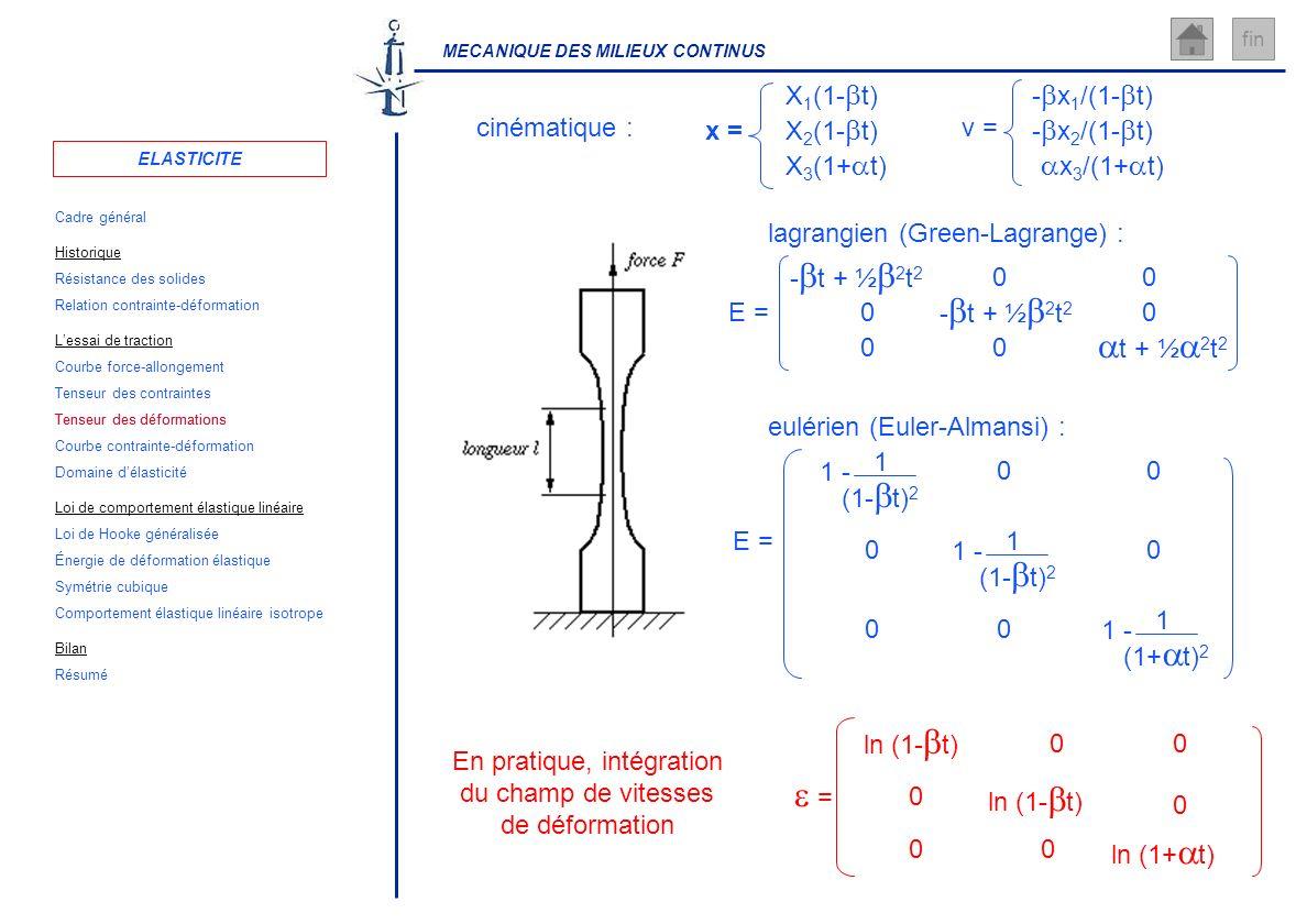 MECANIQUE DES MILIEUX CONTINUS fin x = x = X 1 (1- t) X 2 (1- t) X 3 (1+ t) v = - x 1 /(1- t) - x 2 /(1- t) x 3 /(1+ t) = ln (1- t) ln (1+ t) 00 0 0 0