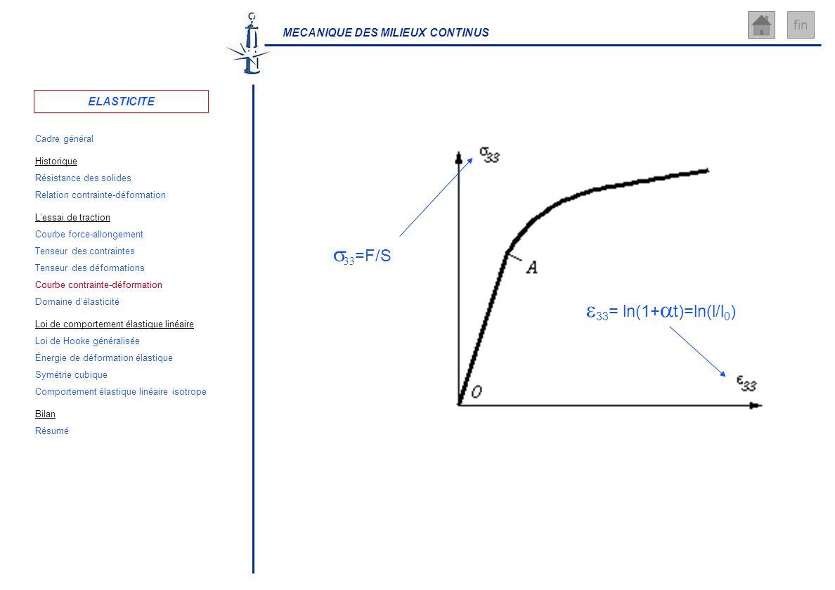 MECANIQUE DES MILIEUX CONTINUS fin 33 = ln(1+ t)=ln(l/l 0 ) 33 =F/S ELASTICITE Cadre général Résistance des solides Courbe force-allongement Courbe co