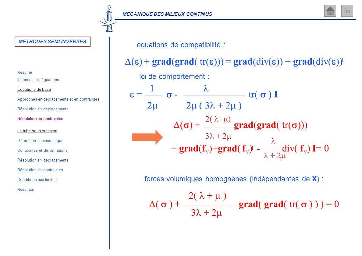 MECANIQUE DES MILIEUX CONTINUS fin ( ) + grad(grad( tr( ))) = grad(div( )) + grad(div( )) t équations de compatibilité : loi de comportement : = - tr(