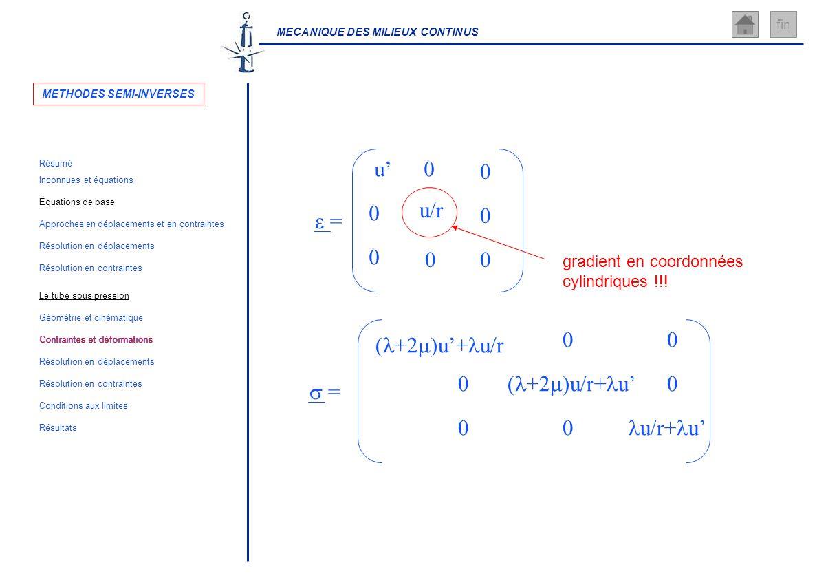 MECANIQUE DES MILIEUX CONTINUS fin u0 0 0 u/r 0 0 00 ( +2 )u+ u/r 00 00 00 ( +2 )u/r+ u u/r+ u gradient en coordonnées cylindriques !!! = = METHODES S