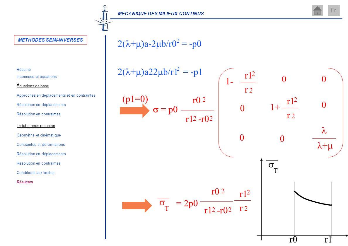 MECANIQUE DES MILIEUX CONTINUS fin 2( + )a-2 b/r0 = -p0 2 2( + )a22 b/r1 = -p1 2 (p1=0) = p0 r0 r1 -r0 22 2 1- 1+ + r1 r 2 2 r 2 2 00 0 0 0 0 T = 2p0