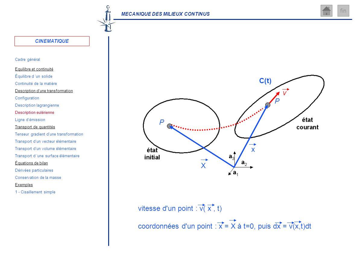 MECANIQUE DES MILIEUX CONTINUS fin vitesse d'un point : v( x, t) v P x C(t) coordonnées d'un point : x = X à t=0, puis dx = v(x,t)dt P X CINEMATIQUE C