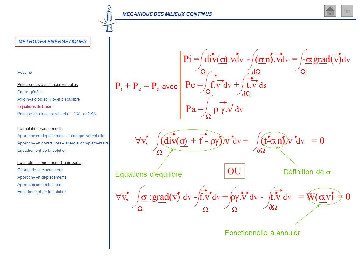 MECANIQUE DES MILIEUX CONTINUS fin Equations déquilibre Définition de OU Fonctionnelle à annuler P i + P e = P a avec Pa =.v dv Pe = f.v dv + t.v ds d