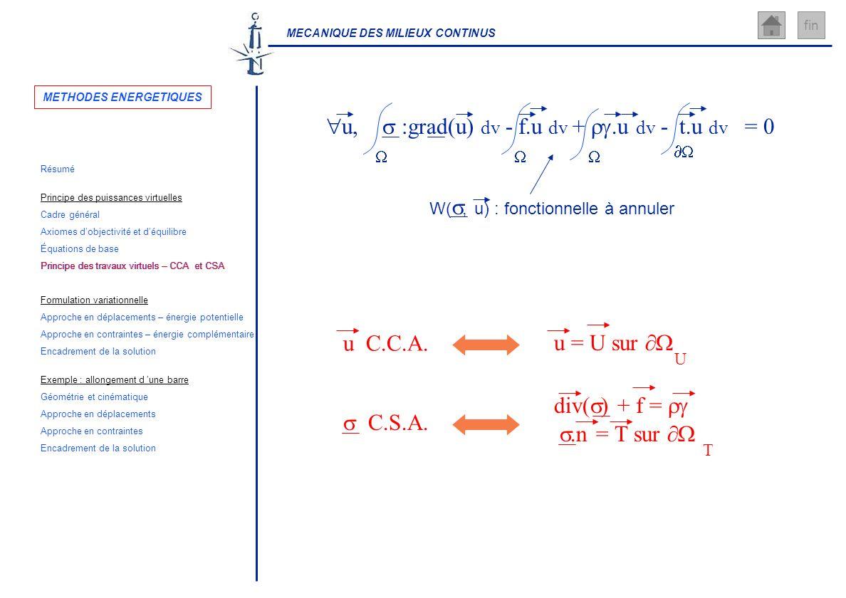 MECANIQUE DES MILIEUX CONTINUS fin W(, u) : fonctionnelle à annuler u, :grad(u) dv - f.u dv +.u dv - t.u dv = 0 u C.C.A. u = U sur U C.S.A. div( ) + f