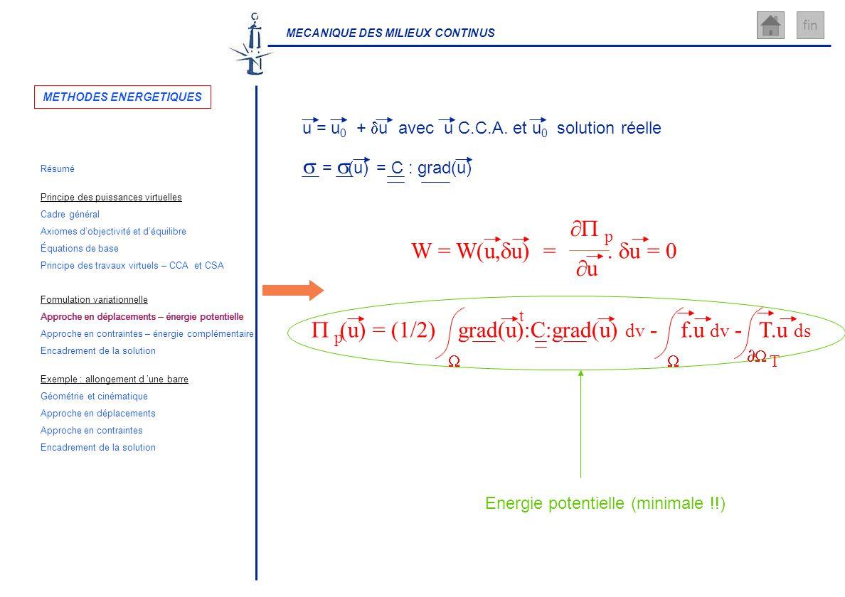 MECANIQUE DES MILIEUX CONTINUS fin u = u 0 + u avec u C.C.A. et u 0 solution réelle = (u) = C : grad(u) W = W(u, u) =. u = 0 u p Energie potentielle (