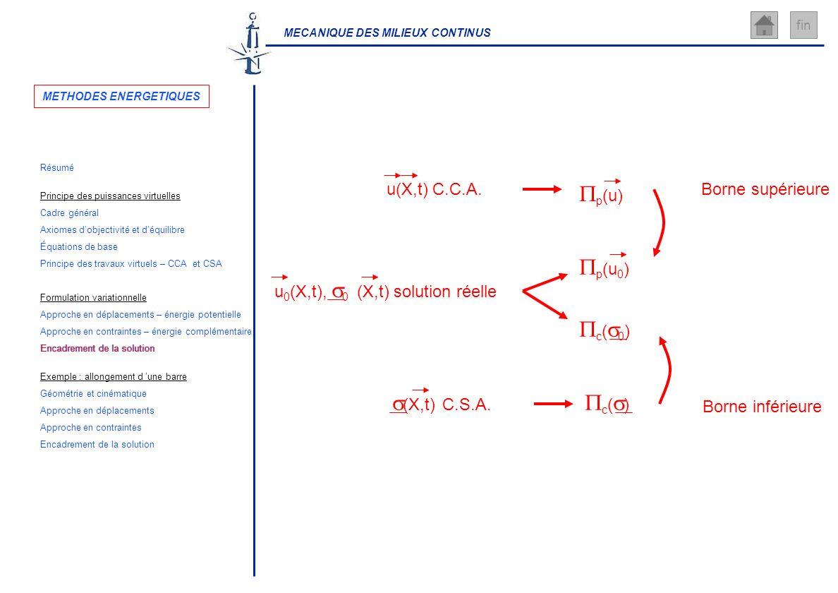 MECANIQUE DES MILIEUX CONTINUS fin Borne supérieure Borne inférieure u 0 (X,t), 0 (X,t) solution réelle (X,t) C.S.A. c ( ) p (u 0 ) c ( 0 ) u(X,t) C.C