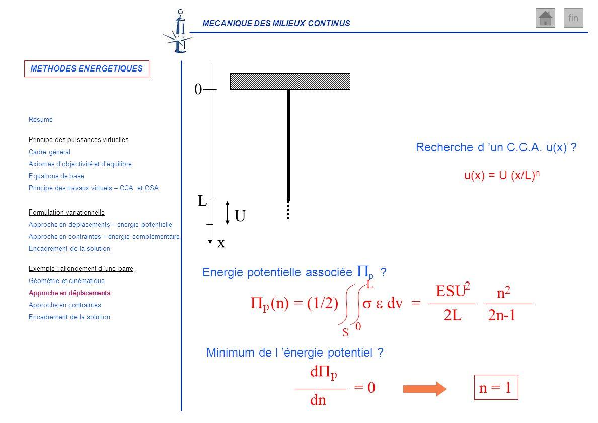 MECANIQUE DES MILIEUX CONTINUS fin x L 0 U Recherche d un C.C.A. u(x) ? u(x) = U (x/L) n Energie potentielle associée p ? (n) = (1/2) dv S 0 L = ESU 2