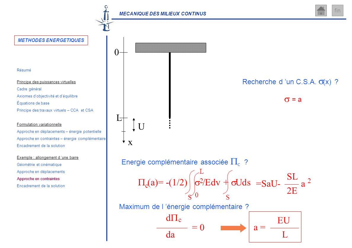 MECANIQUE DES MILIEUX CONTINUS fin Recherche d un C.S.A. (x) ? Energie complémentaire associée c ? Maximum de l énergie complémentaire ? d da = 0 c =